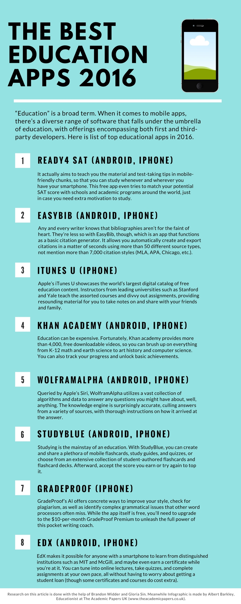 Trending Educational Apps